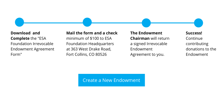 Create a new endowment by clicking this image to download the form complete it and mail it to ESA Headquarters with a check for a minimum if $100